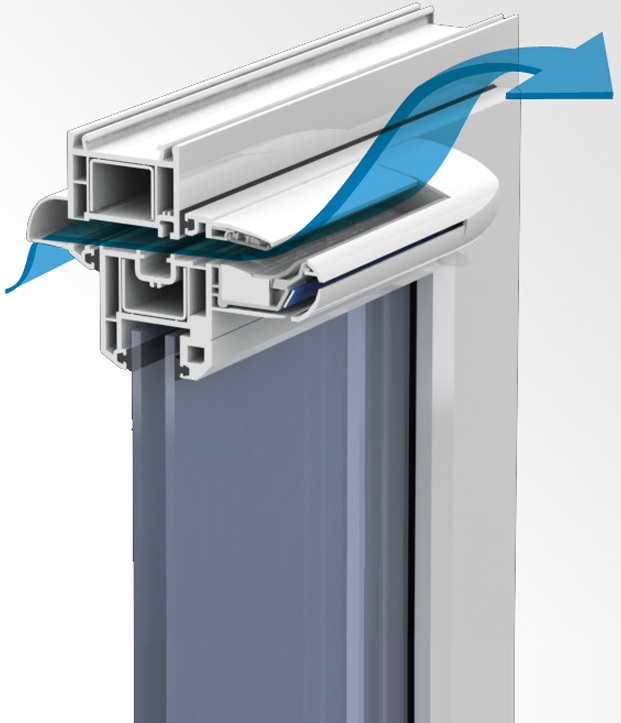 PVC Windows Ventilation